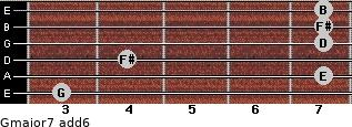 Gmajor7(add6) for guitar on frets 3, 7, 4, 7, 7, 7