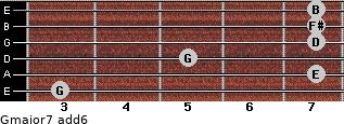 Gmajor7(add6) for guitar on frets 3, 7, 5, 7, 7, 7