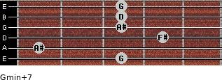 Gmin(+7) for guitar on frets 3, 1, 4, 3, 3, 3
