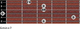 Gmin(+7) for guitar on frets 3, 5, 0, 3, 3, 2