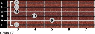 Gmin(+7) for guitar on frets 3, 5, 4, 3, 3, 3