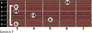 Gmin(+7) for guitar on frets 3, 5, 4, 3, 3, 6