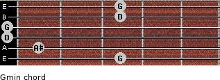 Gmin for guitar on frets 3, 1, 0, 0, 3, 3