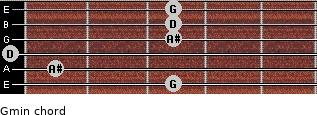 Gmin for guitar on frets 3, 1, 0, 3, 3, 3