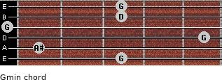 Gmin for guitar on frets 3, 1, 5, 0, 3, 3