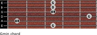 Gmin for guitar on frets 3, 1, 5, 3, 3, 3