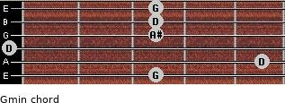 Gmin for guitar on frets 3, 5, 0, 3, 3, 3