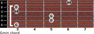 Gmin for guitar on frets 3, 5, 5, 3, 3, 6