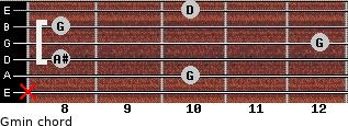 Gmin for guitar on frets x, 10, 8, 12, 8, 10