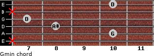 Gmin for guitar on frets x, 10, 8, 7, x, 10