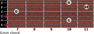 Gmin for guitar on frets x, 10, x, 7, 11, 10