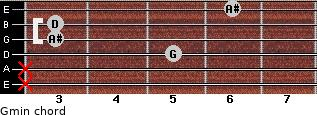 Gmin for guitar on frets x, x, 5, 3, 3, 6