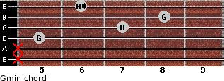 Gmin for guitar on frets x, x, 5, 7, 8, 6