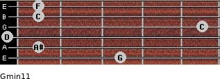 Gmin11 for guitar on frets 3, 1, 0, 5, 1, 1