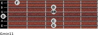 Gmin11 for guitar on frets 3, 3, 0, 3, 3, 1