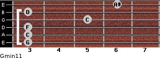 Gmin11 for guitar on frets 3, 3, 3, 5, 3, 6