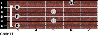 Gmin11 for guitar on frets 3, 5, 3, 5, 3, 6