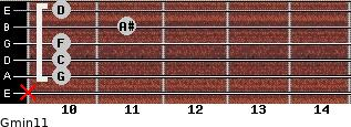 Gmin11 for guitar on frets x, 10, 10, 10, 11, 10