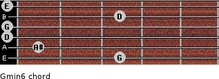 Gmin6 for guitar on frets 3, 1, 0, 0, 3, 0