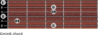Gmin6 for guitar on frets 3, 1, 0, 3, 3, 0