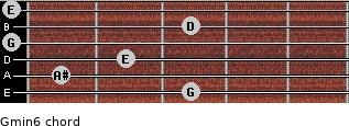 Gmin6 for guitar on frets 3, 1, 2, 0, 3, 0