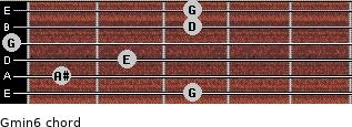 Gmin6 for guitar on frets 3, 1, 2, 0, 3, 3