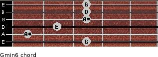 Gmin6 for guitar on frets 3, 1, 2, 3, 3, 3