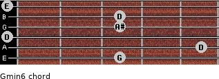 Gmin6 for guitar on frets 3, 5, 0, 3, 3, 0