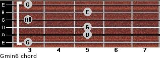 Gmin6 for guitar on frets 3, 5, 5, 3, 5, 3