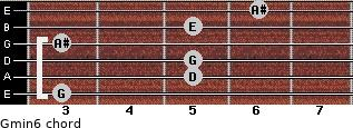 Gmin6 for guitar on frets 3, 5, 5, 3, 5, 6