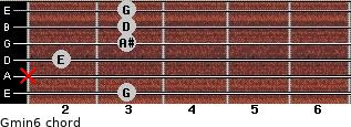 Gmin6 for guitar on frets 3, x, 2, 3, 3, 3