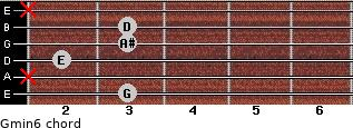 Gmin6 for guitar on frets 3, x, 2, 3, 3, x