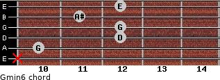 Gmin6 for guitar on frets x, 10, 12, 12, 11, 12