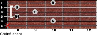 Gmin6 for guitar on frets x, 10, 8, 9, 8, 10
