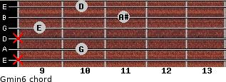 Gmin6 for guitar on frets x, 10, x, 9, 11, 10