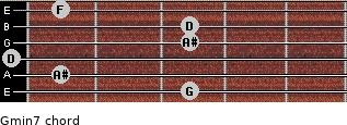 Gmin7 for guitar on frets 3, 1, 0, 3, 3, 1