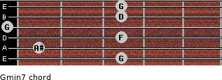 Gmin7 for guitar on frets 3, 1, 3, 0, 3, 3