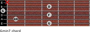 Gmin7 for guitar on frets 3, 1, 3, 0, 3, x