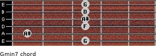 Gmin7 for guitar on frets 3, 1, 3, 3, 3, 3