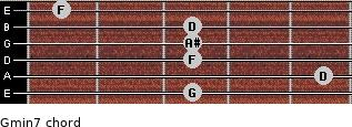 Gmin7 for guitar on frets 3, 5, 3, 3, 3, 1