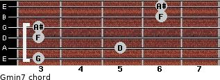 Gmin7 for guitar on frets 3, 5, 3, 3, 6, 6