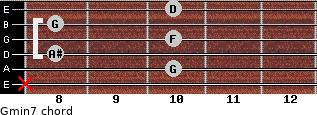 Gmin7 for guitar on frets x, 10, 8, 10, 8, 10