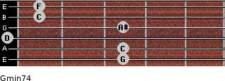 Gmin7/4 for guitar on frets 3, 3, 0, 3, 1, 1