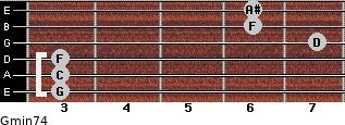 Gmin7/4 for guitar on frets 3, 3, 3, 7, 6, 6