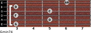 Gmin7/4 for guitar on frets 3, 5, 3, 5, 3, 6