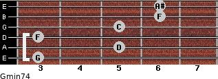 Gmin7/4 for guitar on frets 3, 5, 3, 5, 6, 6