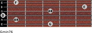 Gmin7/6 for guitar on frets 3, 1, 0, 3, 5, 1