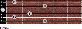Gmin7/6 for guitar on frets 3, 1, 2, 0, 3, 1