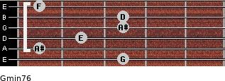Gmin7/6 for guitar on frets 3, 1, 2, 3, 3, 1