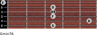 Gmin7/6 for guitar on frets 3, 5, 3, 3, 3, 0